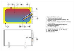 DRAŽICE OKCEV 160 elektrický bojler ležatý 1106308111 - 2